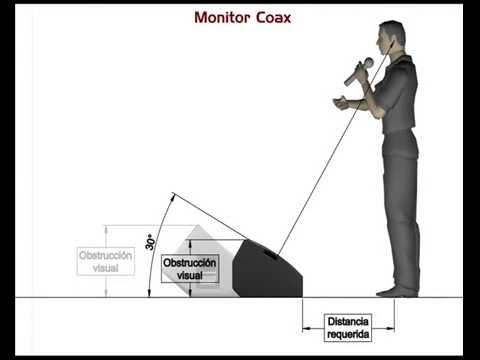 STS Touring Series: Coax12 y Coax15 (Monitor de escenario)