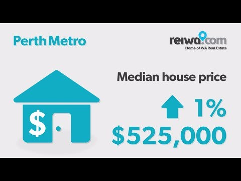 Perth metro November 2017 monthly real estate update