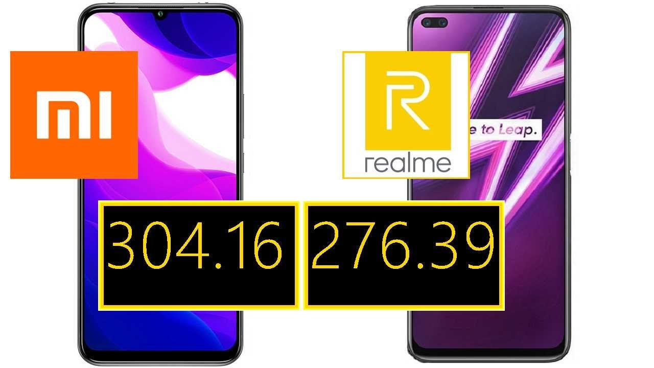 Xiaomi Mi 10 Lite 5G vs Realme 6 Pro