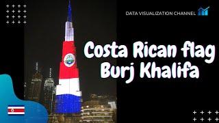 El Burj Khalifa, iluminado con la bandera de Costa Rica 🇨🇷 por su Día Nacional