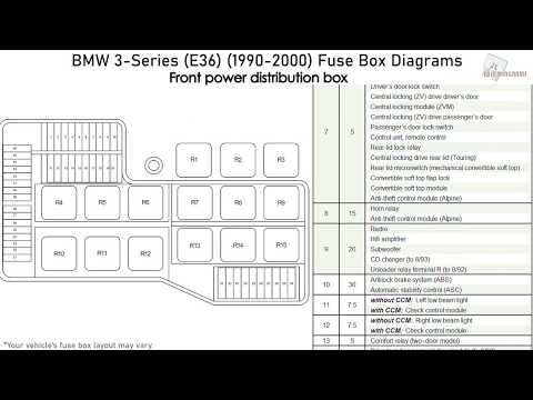 BMW 3-Series (E36) (1990-2000) Fuse Box Diagrams - YouTubeYouTube