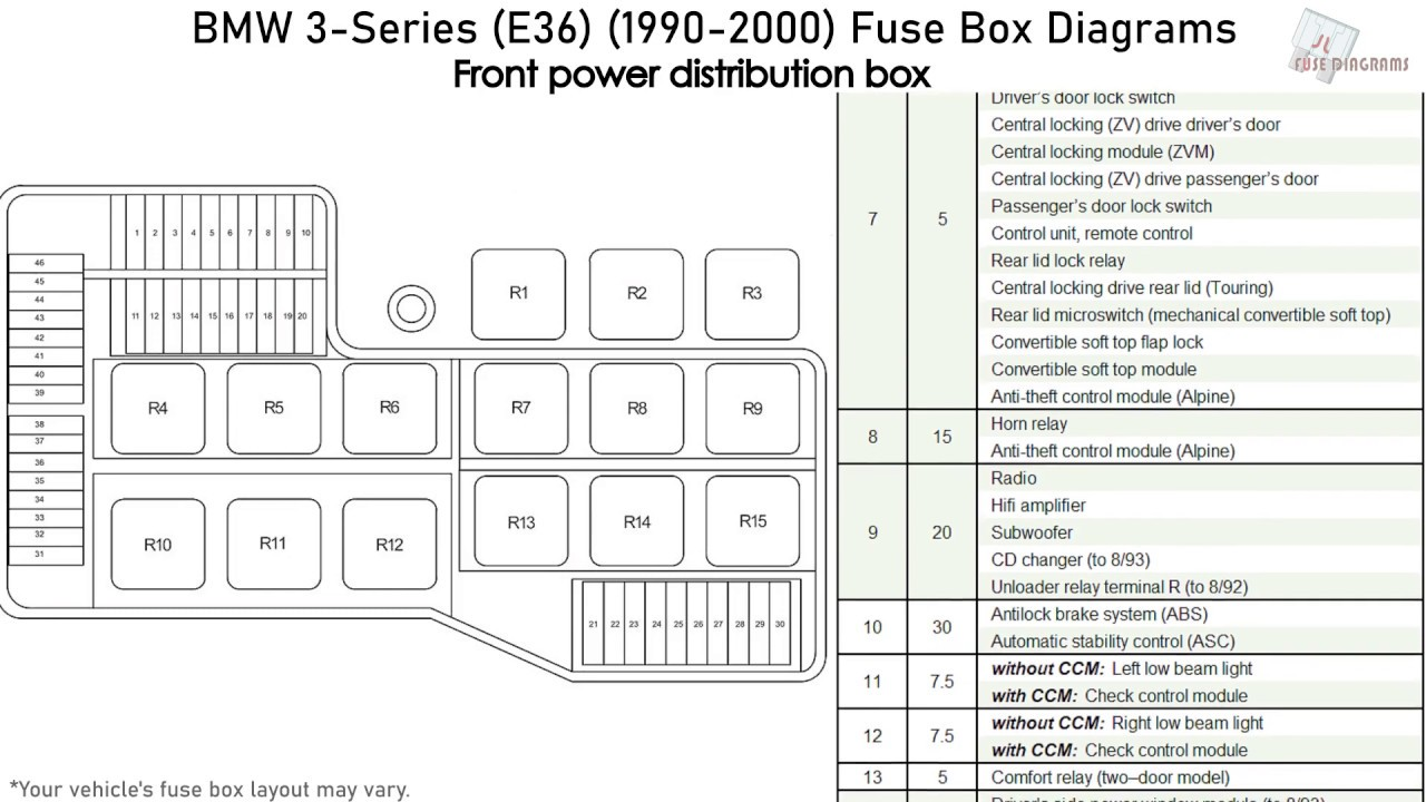 Bmw 3-series  E36   1990-2000  Fuse Box Diagrams