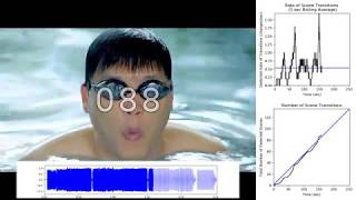 Psy Gangnam Style MV Counting Scenes and Transitions (audio link in desc.)