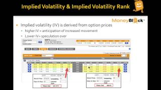 Talking Volatility: Using Implied Volatility to Assess Strategies – June 24, 2015