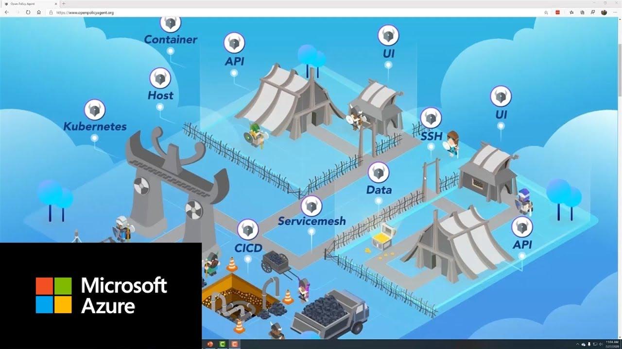Kubernetes on Azure Technical Demo