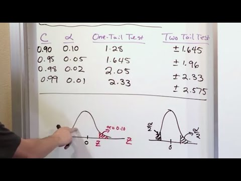 Hypothesis Testing For Means large Samples   Part 1 (Statistics - Vol 5 - Sect 1)