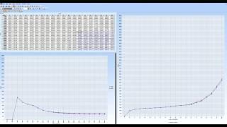 Chiptuning Box vs. Kennfeldänderung mit Leistungsmessung