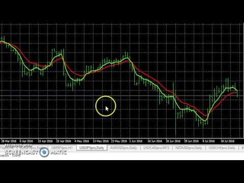 Forex trading plan sample