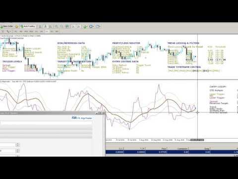 V4 0 Statistical Arbitrage For Metatrader Autotrading Rate Of