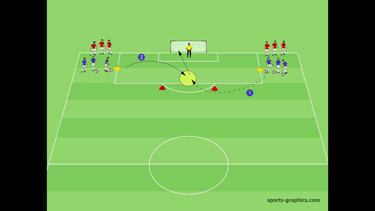 Torschuss Spielnah Technik Kondition Fussballtraining Soccer Training