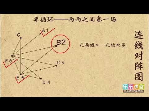 45 1 连线对阵图  小學奧數  六年級組合數學