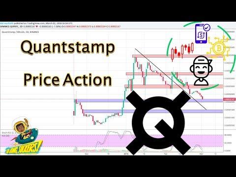 Quantstamp (QSP/BTC): Technical Analysis!
