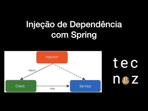 Spring e Injeção de Dependência