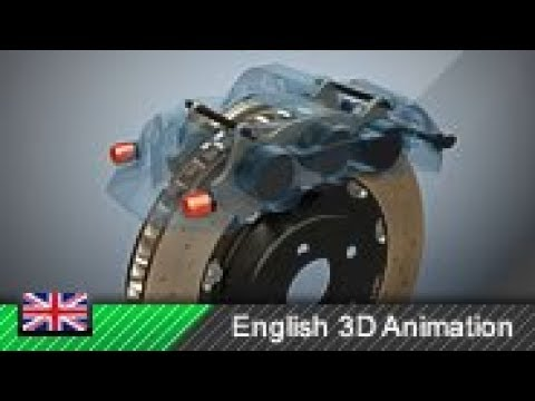 Disk brake / Fixed caliper brake - How it works! (Animation)