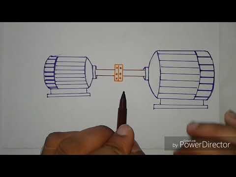 Starting methods of synchronous motor.