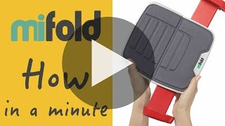 mifold in a minute - how it works