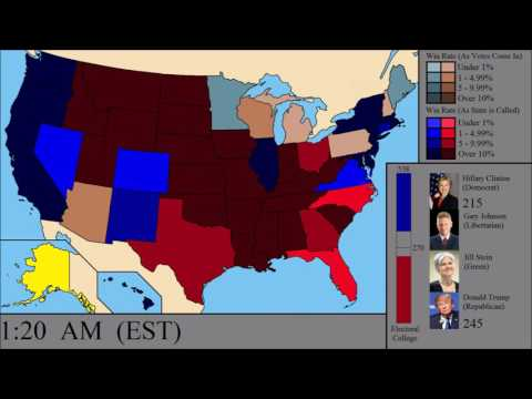 The 2016 US Presidential Election: Minute By Minute
