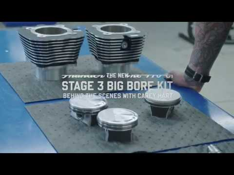 Thunder Stroke® 116 ci Stage 3 Big Bore Kit Contents - Indian Motorcycle