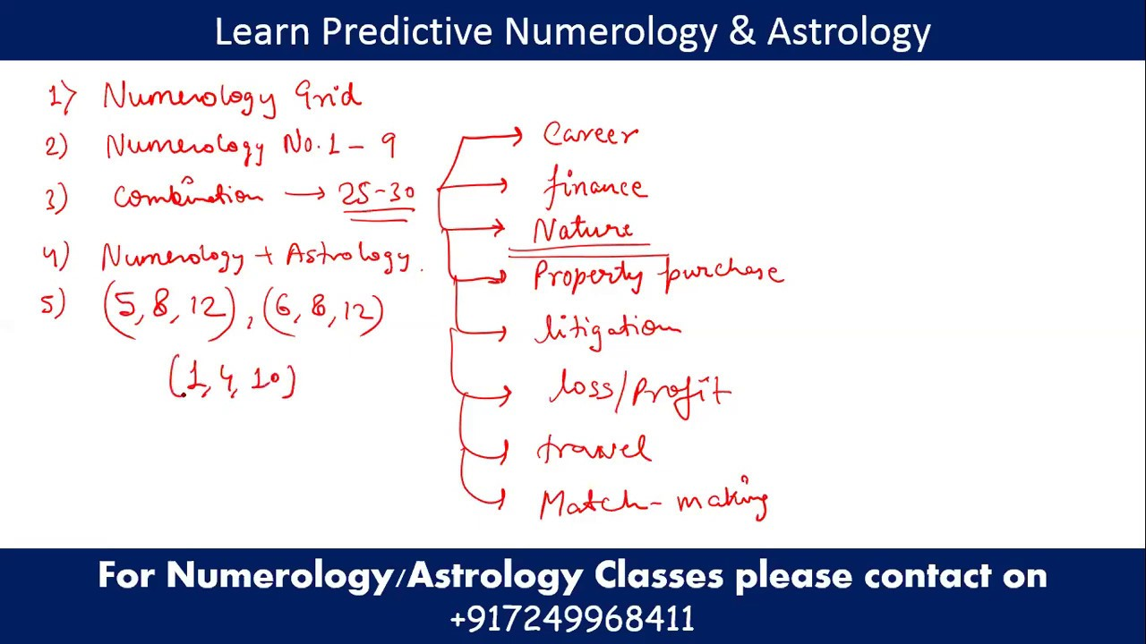 Numerology, Numerology Numbers
