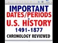 Chronology of APUSH Reviewed