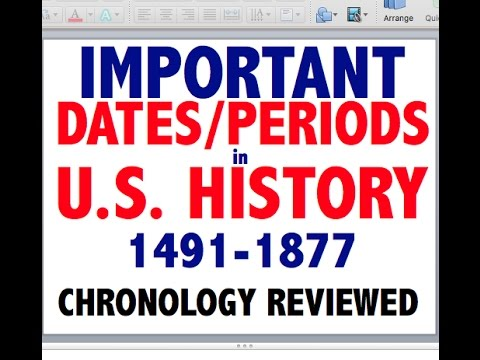 APUSH Periods 1-5 Historical Time Periods Final Exam Review (2019)