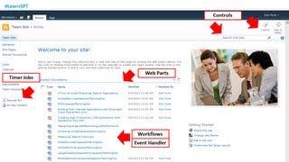 Retrieving Data in SharePoint 2010