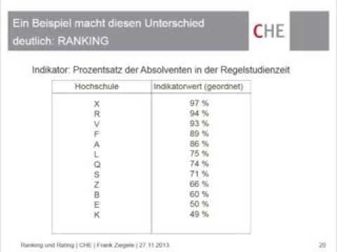 Ranking Oder Rating    CHE Geschäftsführer Frank Ziegele Erläutert Den  Unterschied