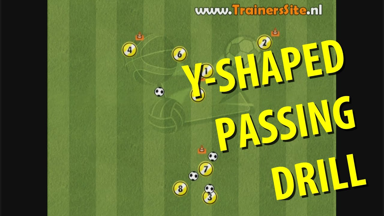 Y Shaped Passing Drill | Soccer Drills Online - YouTube