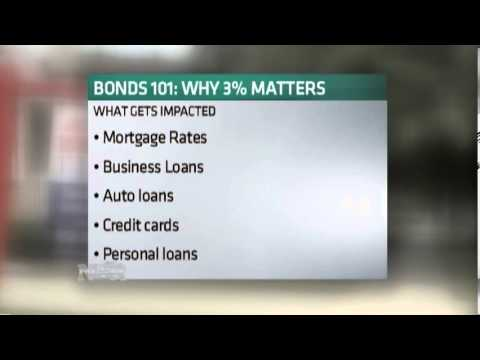 Why a 3% Yield on 10-Year Treasury Matters to You (9/6/13)