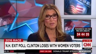 """CNN's Costello: NH Primary Exit Polls Are """"Painting Just How Painful The Picture Is For Clinton"""""""