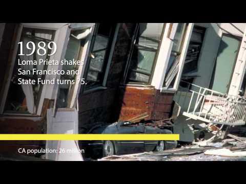 State Fund Centennial Video