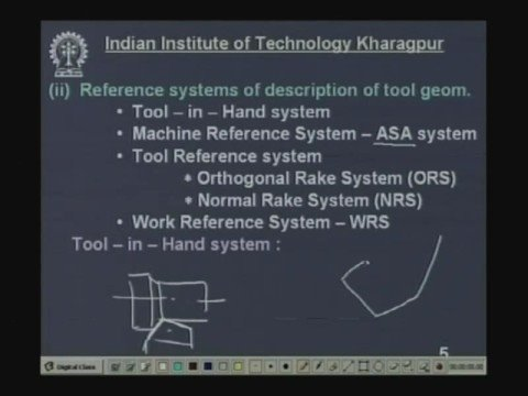 Lecture - 3 On Tool Geometry