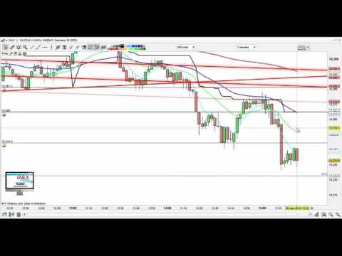 Day Trading UK – How to day trade the DAX and sniper a quick 50 pips in 20 mins a simple strategy