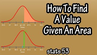 How To Find A Value Given An Area Z Score - Finding A Data Value For X Given A Z Score Probability
