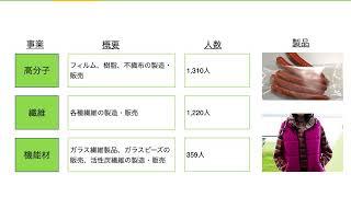 【日経225】企業分析・紹介〜 ユニチカ株式会社〜