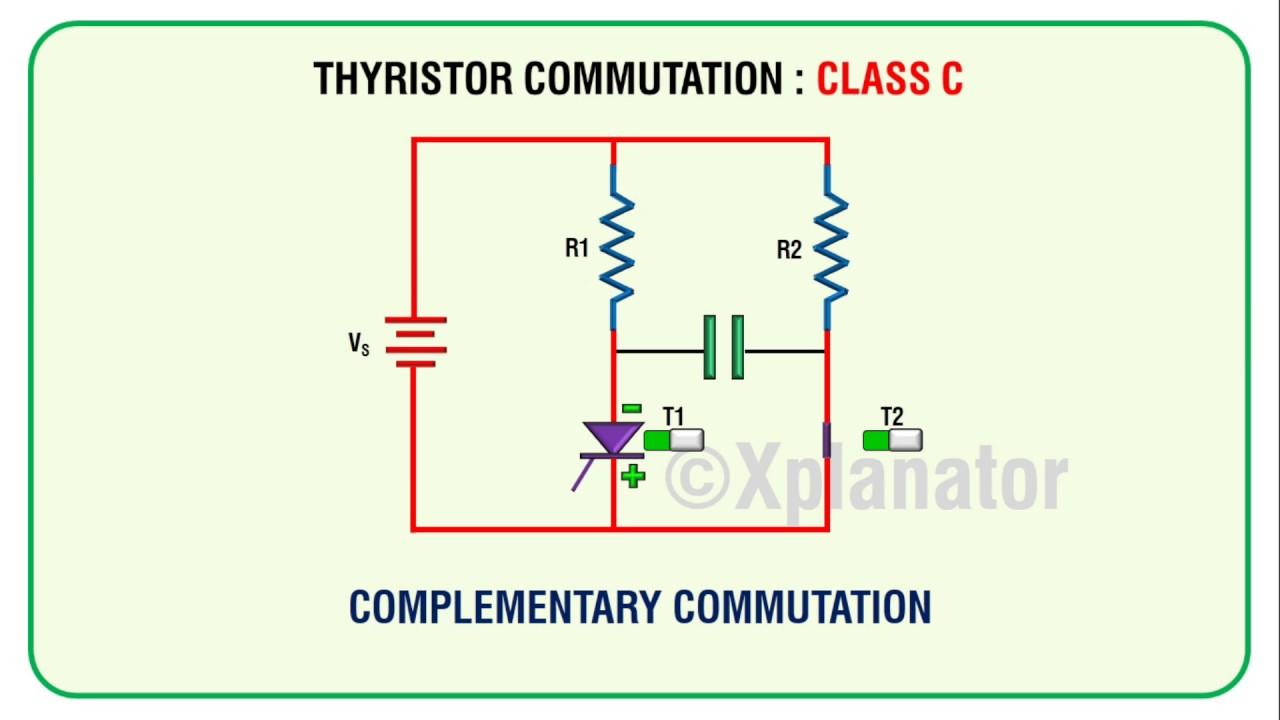Class C   Complemenatry Commutation For Thyristor Scr