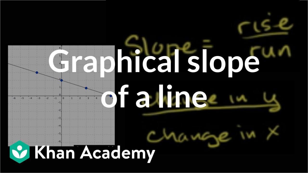 Slope of a line: negative slope (video) | Khan Academy