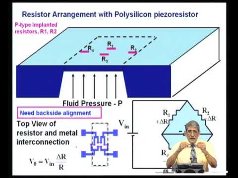 Mod-05 Lec-38 Pressure Sensor Design Concepts, Processing, and Packaging:  Part -2