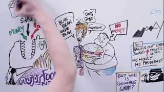 Punk Economics 7: The Global Food Economy
