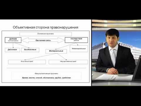 ИОП Видеолекция 16 Правонарушения и юридическая ответственность