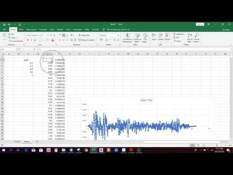 Response Spectrum of El centro earthquake data in excel