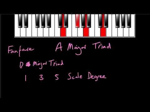 Major Triads
