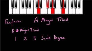 Major Triads thumbnail