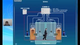 Вебинар Системы контроля и управления доступом ч3