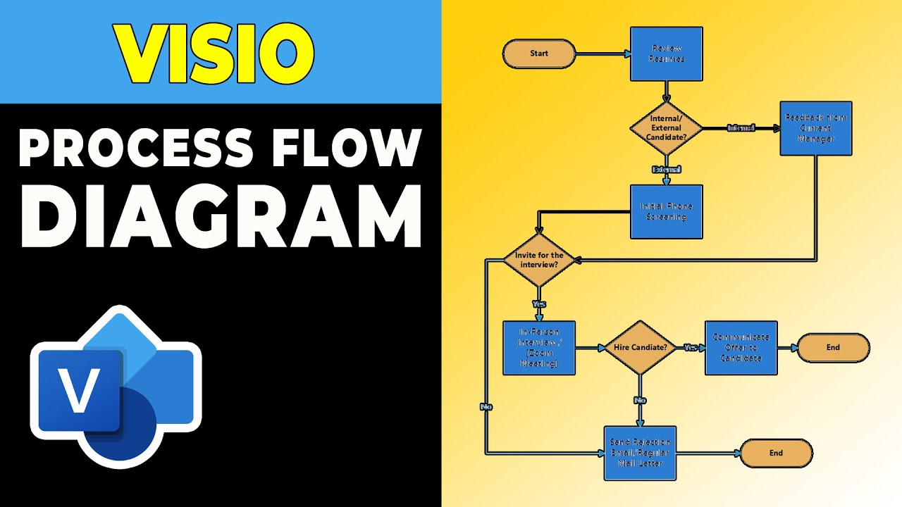 how to draw visio process flow diagram (step by step tutorial) Process Flow Chart Template