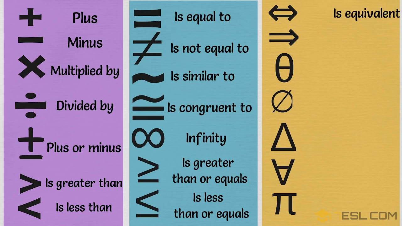 Math Symbols Useful List Of Mathematical Symbols In English With Pictures الرموز الرياضية انجليزي Youtube