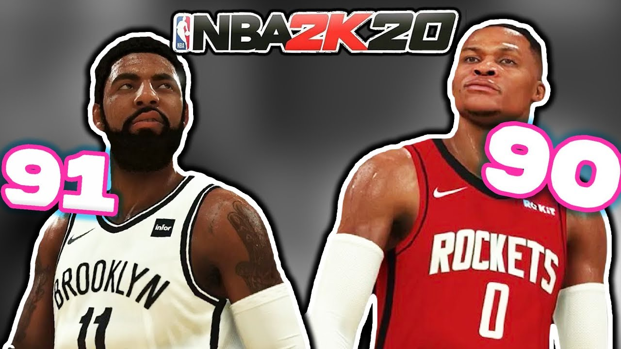 20 Highest Rated Players In NBA 2K20 ROSTER UPDATE