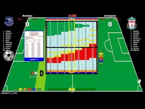 Electronic Soccer Scoreboard Demo2