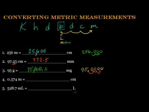Metric Conversion Trick!! Part 3 (2016)
