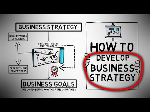 How to Develop Business Strategy for Your Business